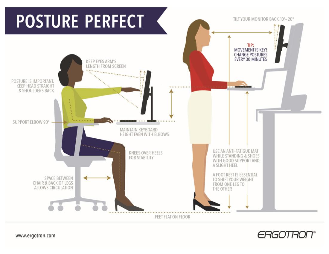 Posture-Perfect_Ergotron-Infographic