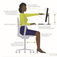 Infographic: Perfect Posture